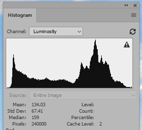 Histogram show image low dynamic range