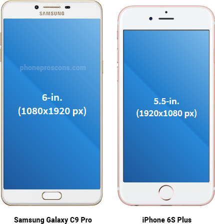 Galaxy C9 vs iPhone 6 Plus screen size comparison 6-inch vs 5.5-inch