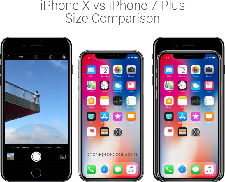 Size comparison: iPhone X vs iPhone 7 Plus