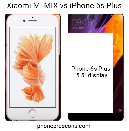 Size Of About A 5 5 Inch Phone But With A 6 4 Inch Display